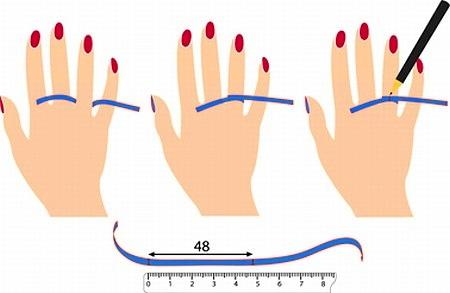 Mesurer sa taille de doigt